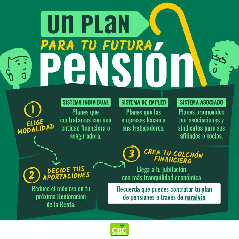 plan pensiones CRC