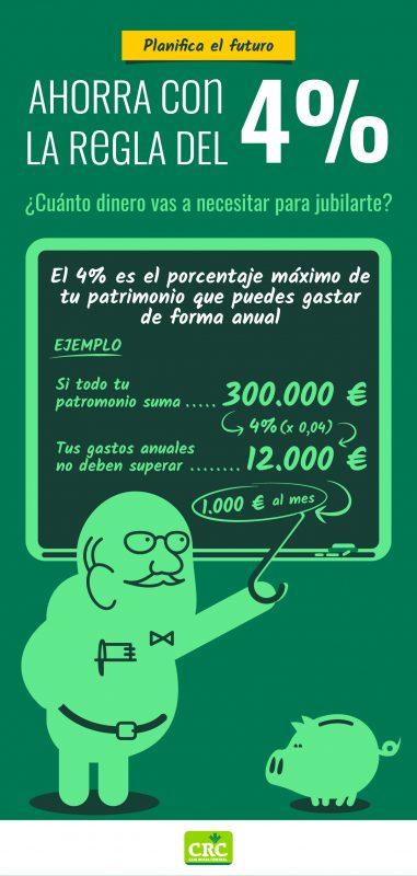 infografia ahorrar jubilacion