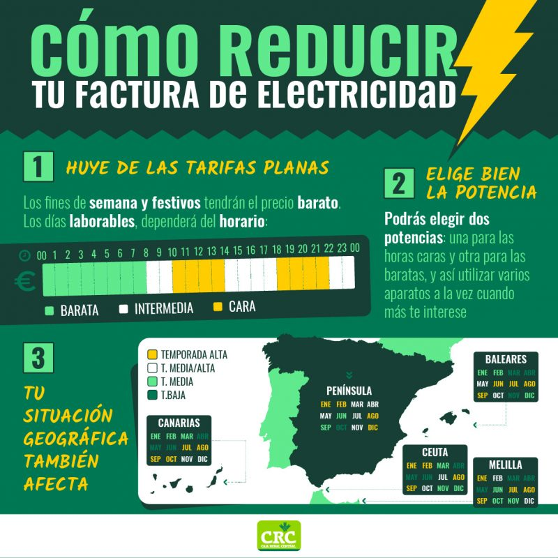 reduce factura electricidad