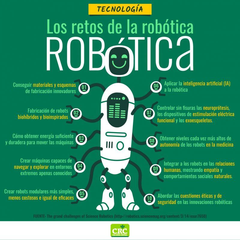 retos robotica